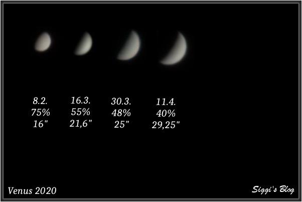 2020 1-4 Venus im Verlauf 100%